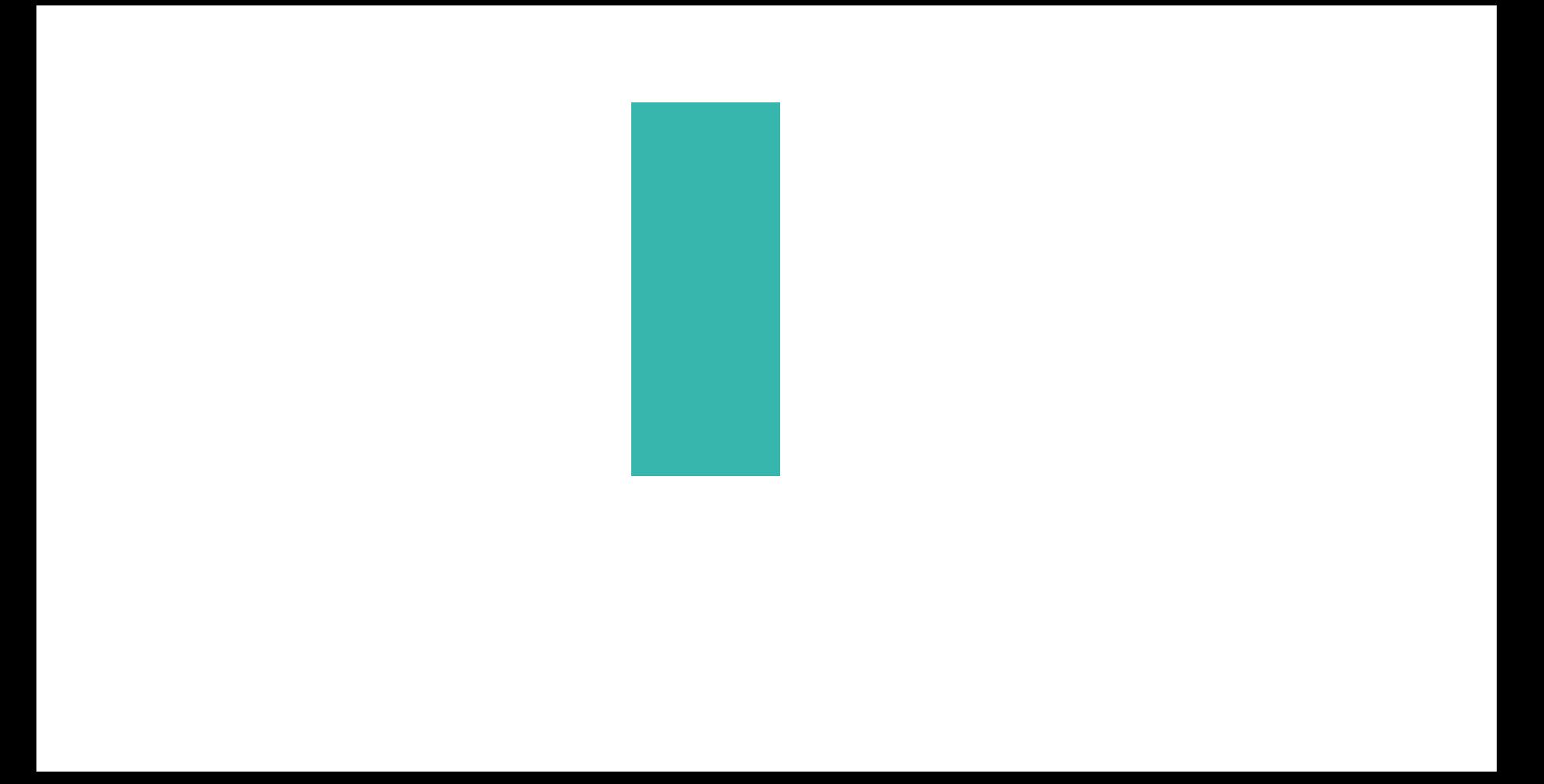 Bristol Black History Month 2020